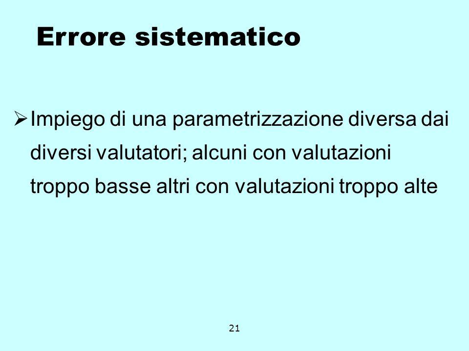 21 Impiego di una parametrizzazione diversa dai diversi valutatori; alcuni con valutazioni troppo basse altri con valutazioni troppo alte Errore sistematico
