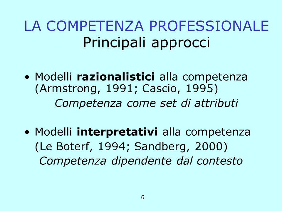 6 LA COMPETENZA PROFESSIONALE Principali approcci Modelli razionalistici alla competenza (Armstrong, 1991; Cascio, 1995) Competenza come set di attributi Modelli interpretativi alla competenza (Le Boterf, 1994; Sandberg, 2000) Competenza dipendente dal contesto