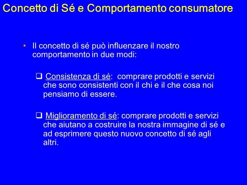 Concetto di Sé e Comportamento consumatore Il concetto di sé può influenzare il nostro comportamento in due modi: Consistenza di sé: comprare prodotti