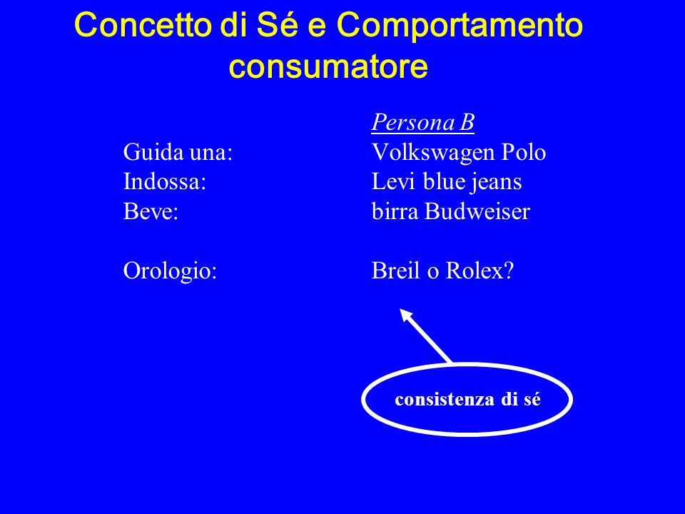 Persona B Guida una:Volkswagen Polo Indossa:Levi blue jeans Beve:birra Budweiser Orologio:Breil o Rolex? Concetto di Sé e Comportamento consumatore co