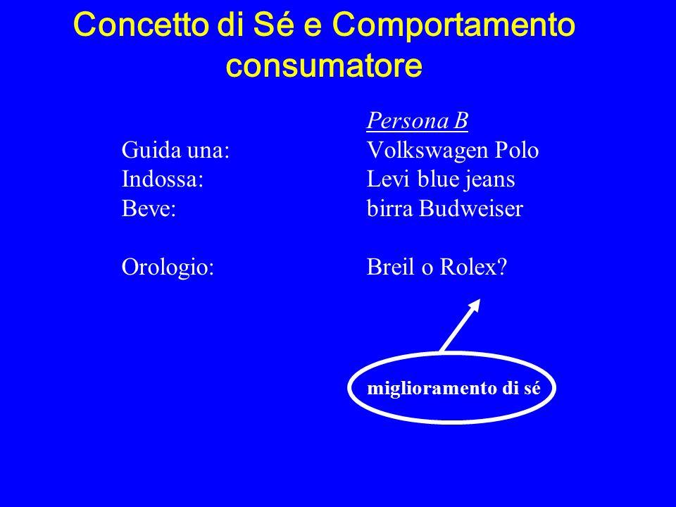 Persona B Guida una:Volkswagen Polo Indossa:Levi blue jeans Beve:birra Budweiser Orologio:Breil o Rolex? Concetto di Sé e Comportamento consumatore mi