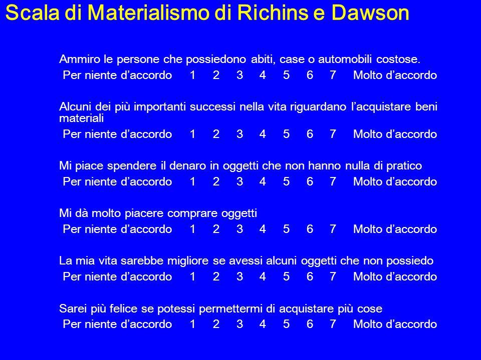 Scala di Materialismo di Richins e Dawson Ammiro le persone che possiedono abiti, case o automobili costose. Per niente daccordo 1 2 3 4 5 6 7 Molto d