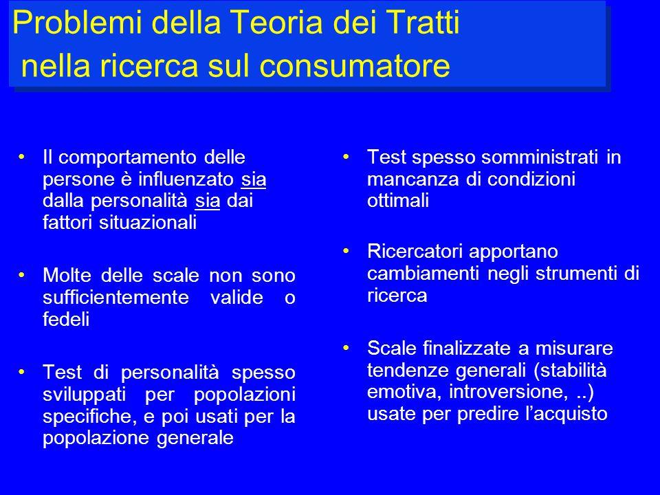 Problemi della Teoria dei Tratti nella ricerca sul consumatore Il comportamento delle persone è influenzato sia dalla personalità sia dai fattori situ
