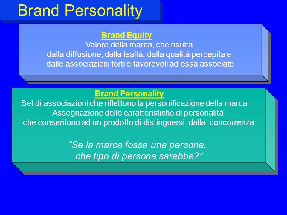 Brand Personality Brand Equity Valore della marca, che risulta dalla diffusione, dalla lealtà, dalla qualità percepita e dalle associazioni forti e fa