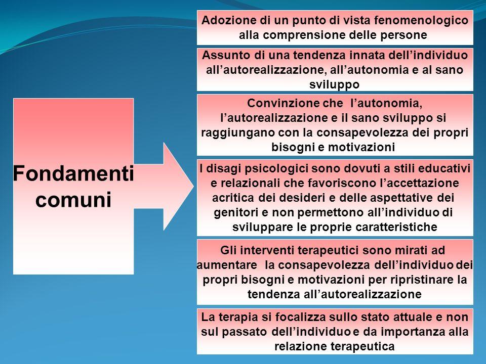 Terapia della Gestalt Scopo della Terapia della Gestalt Incrementare nel paziente la consapevolezza, laccettazione e lespressione delle proprie spinte motivazionali