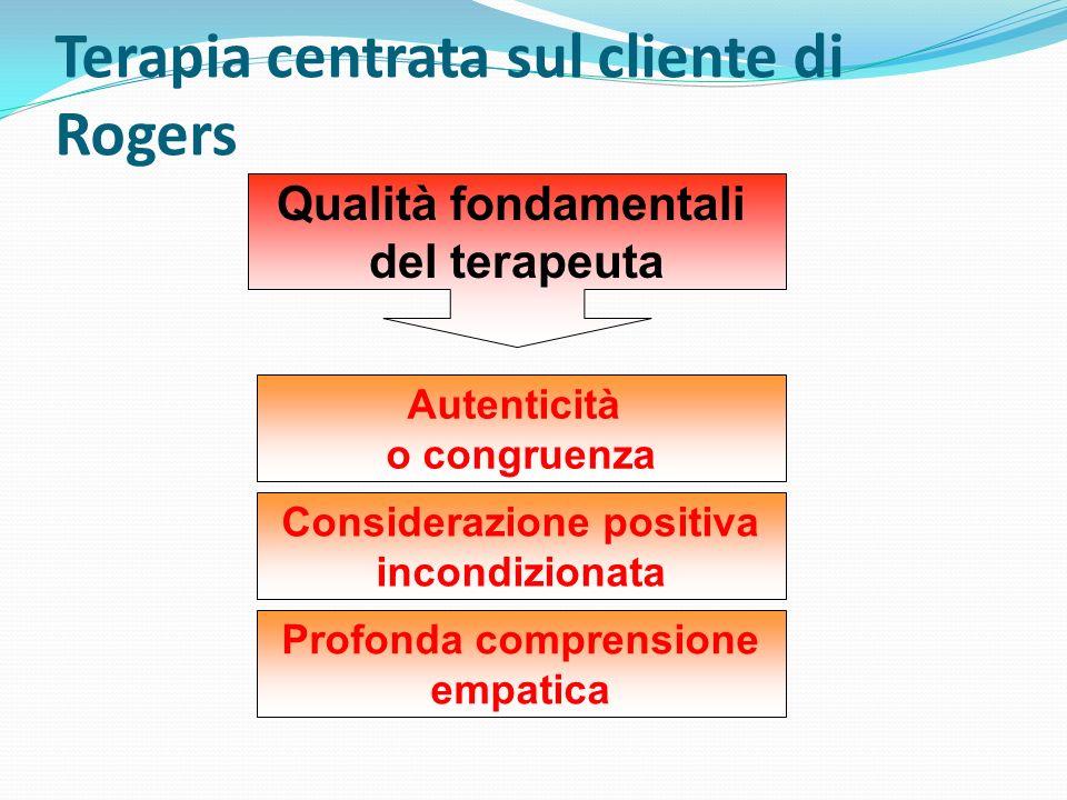 Psicoterapie psicoanalitiche Tecniche supportive Sono indicate per pazienti con deficit cronici dellIo