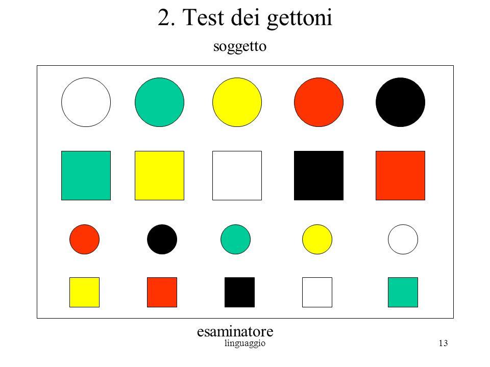 linguaggio13 2. Test dei gettoni soggetto esaminatore