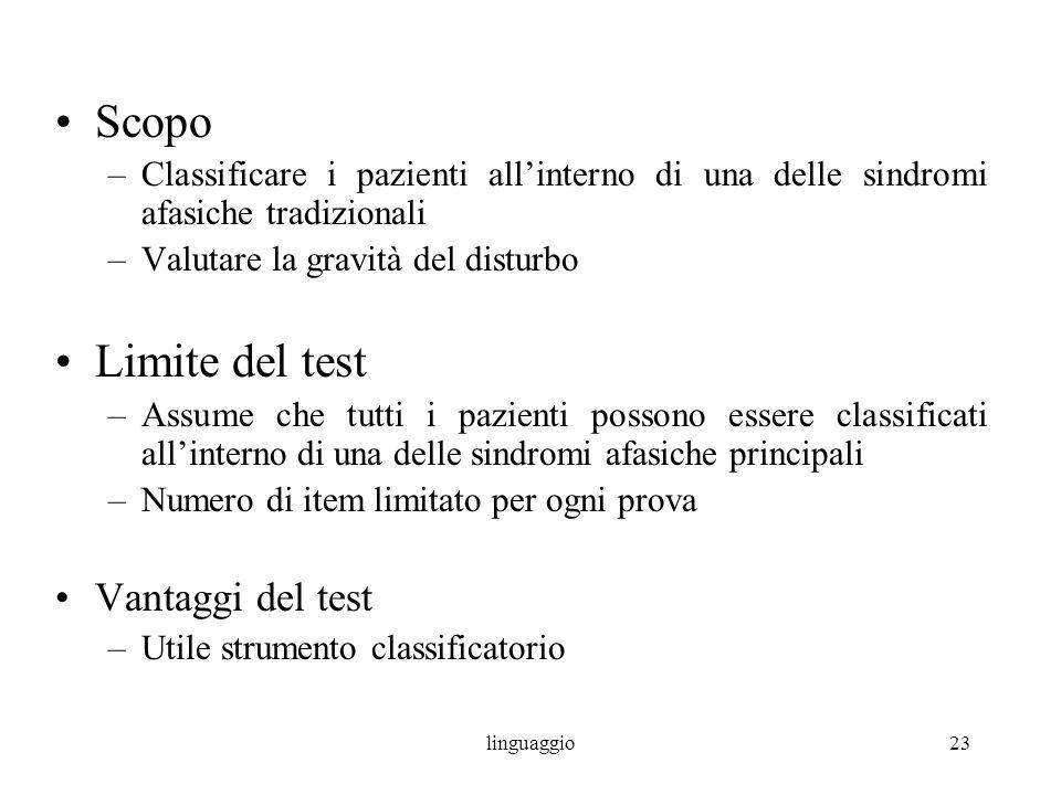 linguaggio23 Scopo –Classificare i pazienti allinterno di una delle sindromi afasiche tradizionali –Valutare la gravità del disturbo Limite del test –