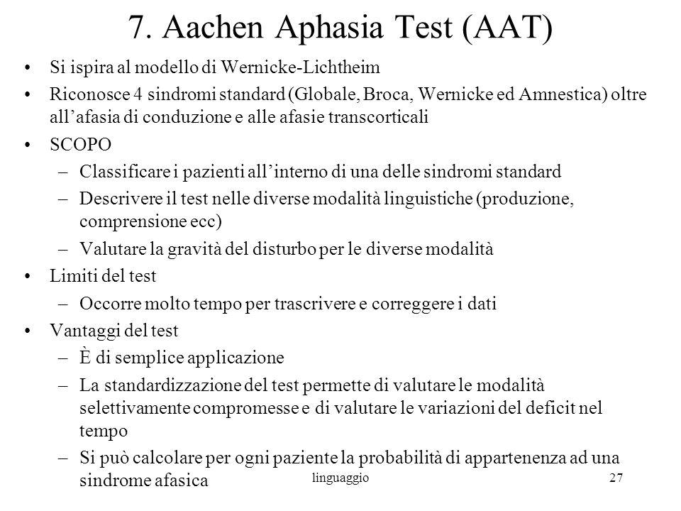 linguaggio27 7. Aachen Aphasia Test (AAT) Si ispira al modello di Wernicke-Lichtheim Riconosce 4 sindromi standard (Globale, Broca, Wernicke ed Amnest