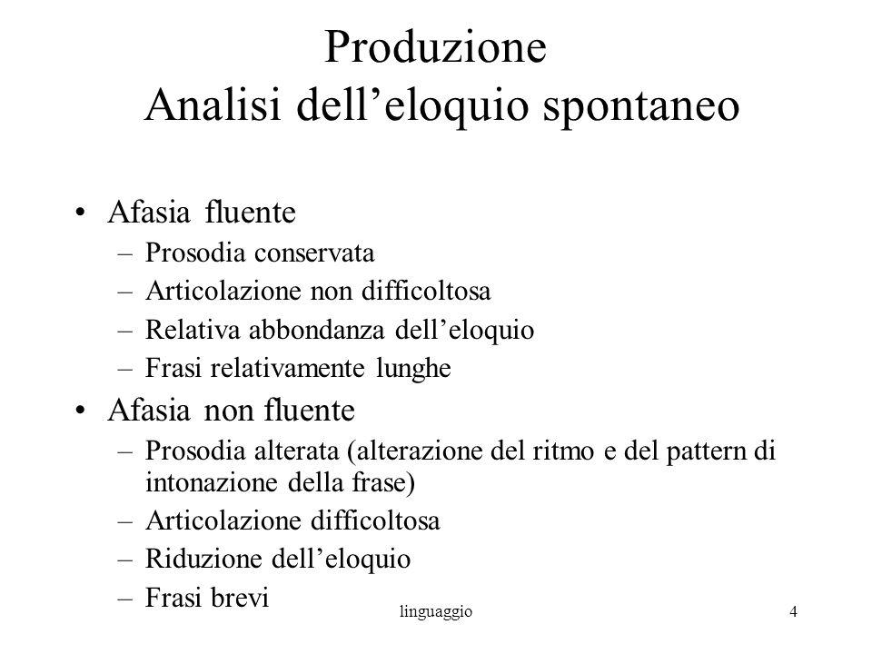 linguaggio4 Produzione Analisi delleloquio spontaneo Afasia fluente –Prosodia conservata –Articolazione non difficoltosa –Relativa abbondanza delleloq