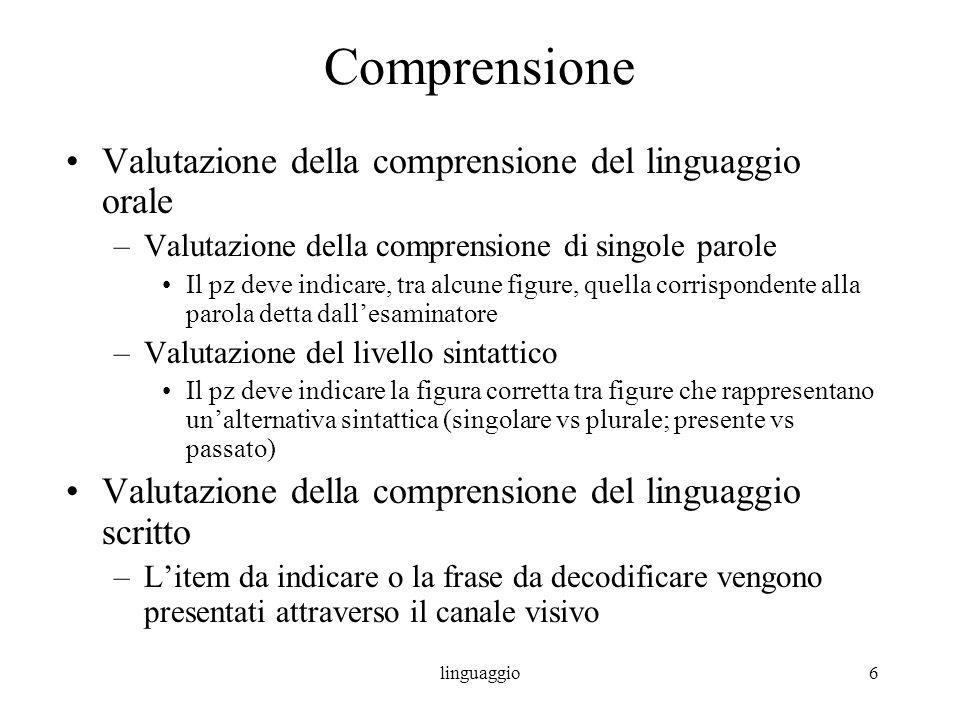linguaggio6 Comprensione Valutazione della comprensione del linguaggio orale –Valutazione della comprensione di singole parole Il pz deve indicare, tr