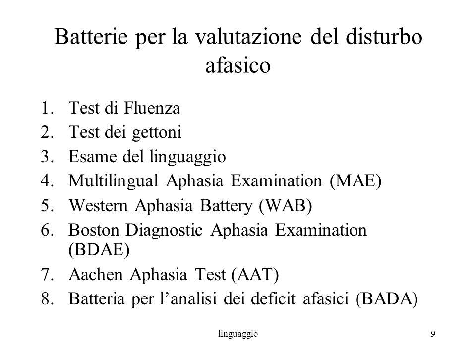linguaggio9 Batterie per la valutazione del disturbo afasico 1.Test di Fluenza 2.Test dei gettoni 3.Esame del linguaggio 4.Multilingual Aphasia Examin