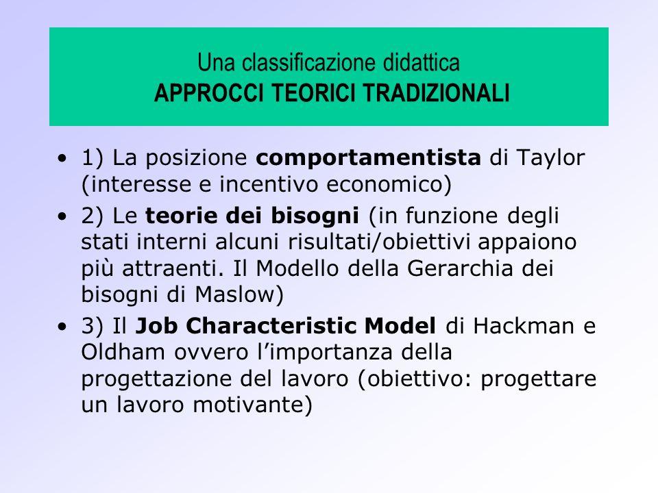 Una classificazione didattica APPROCCI TEORICI TRADIZIONALI 1) La posizione comportamentista di Taylor (interesse e incentivo economico) 2) Le teorie