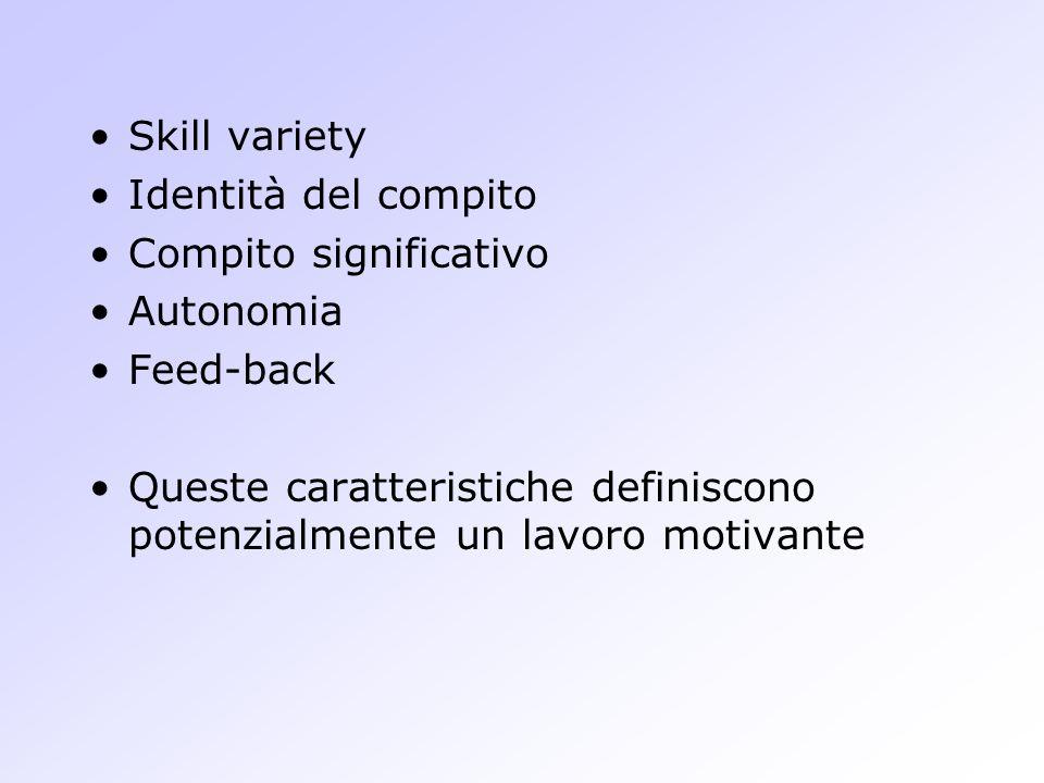 Skill variety Identità del compito Compito significativo Autonomia Feed-back Queste caratteristiche definiscono potenzialmente un lavoro motivante