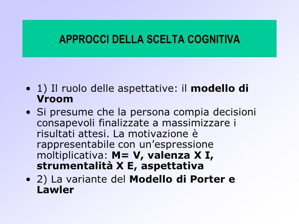 APPROCCI DELLA SCELTA COGNITIVA 1) Il ruolo delle aspettative: il modello di Vroom Si presume che la persona compia decisioni consapevoli finalizzate