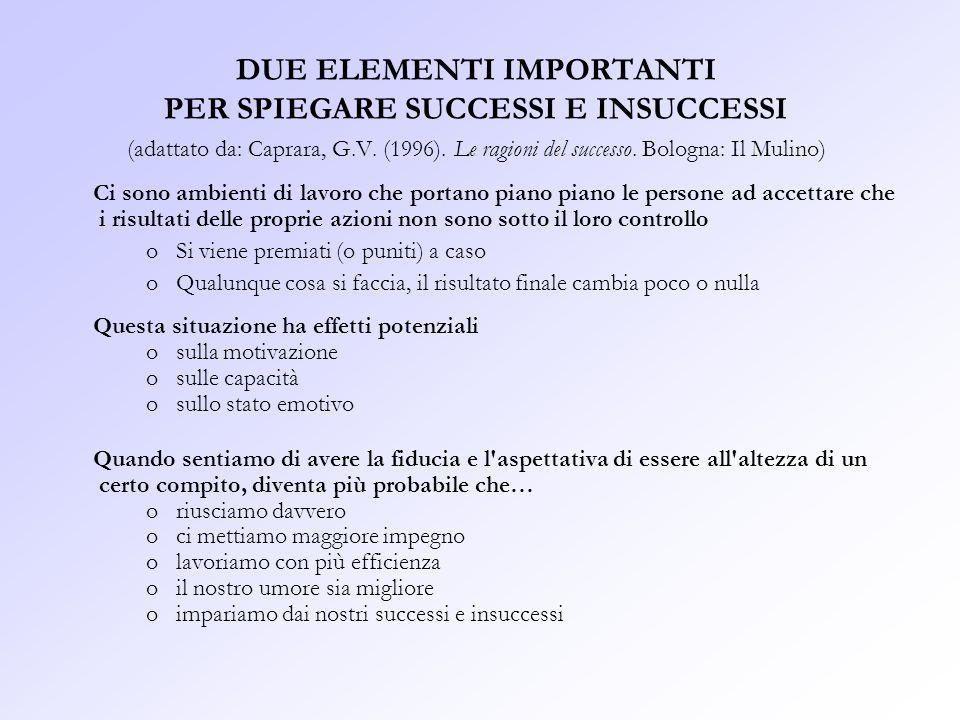 DUE ELEMENTI IMPORTANTI PER SPIEGARE SUCCESSI E INSUCCESSI (adattato da: Caprara, G.V. (1996). Le ragioni del successo. Bologna: Il Mulino) Ci sono am