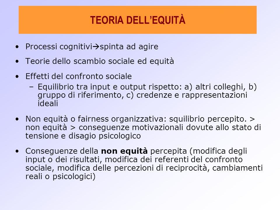 TEORIA DELLEQUITÀ Processi cognitivi spinta ad agire Teorie dello scambio sociale ed equità Effetti del confronto sociale –Equilibrio tra input e outp