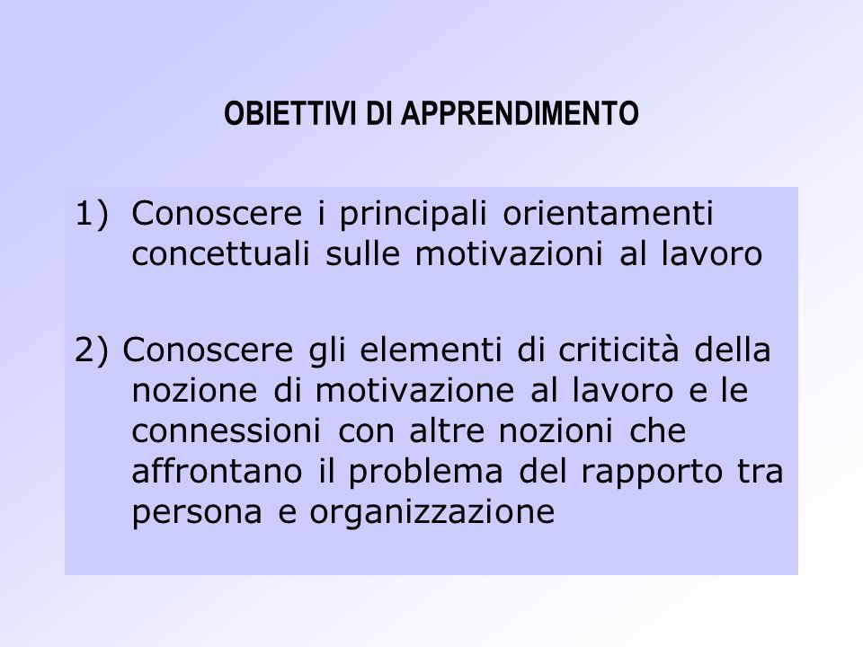OBIETTIVI DI APPRENDIMENTO 1)Conoscere i principali orientamenti concettuali sulle motivazioni al lavoro 2) Conoscere gli elementi di criticità della