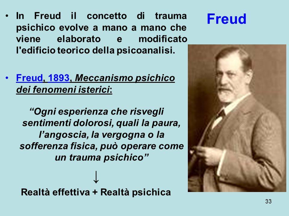 33 In Freud il concetto di trauma psichico evolve a mano a mano che viene elaborato e modificato l edificio teorico della psicoanalisi.