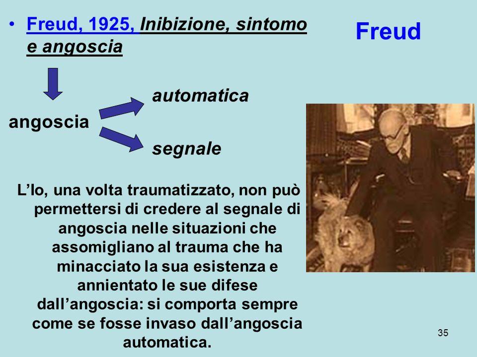 35 Freud, 1925, Inibizione, sintomo e angoscia automatica angoscia segnale LIo, una volta traumatizzato, non può permettersi di credere al segnale di angoscia nelle situazioni che assomigliano al trauma che ha minacciato la sua esistenza e annientato le sue difese dallangoscia: si comporta sempre come se fosse invaso dallangoscia automatica.