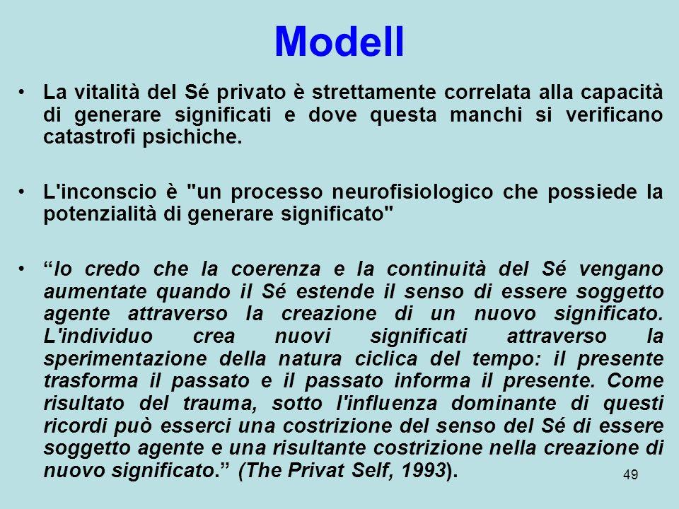 49 Modell La vitalità del Sé privato è strettamente correlata alla capacità di generare significati e dove questa manchi si verificano catastrofi psichiche.