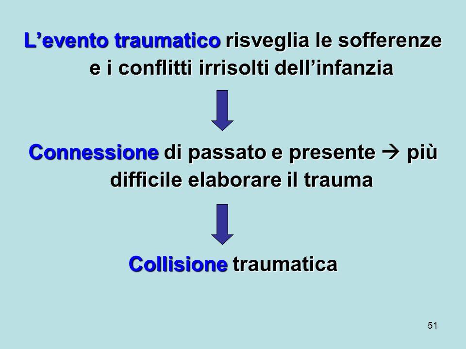 51 Levento traumatico risveglia le sofferenze e i conflitti irrisolti dellinfanzia Connessione di passato e presente più difficile elaborare il trauma Collisione traumatica