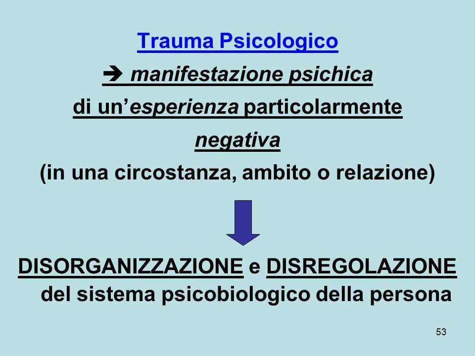 53 Trauma Psicologico manifestazione psichica di unesperienza particolarmente negativa (in una circostanza, ambito o relazione) DISORGANIZZAZIONE e DISREGOLAZIONE del sistema psicobiologico della persona