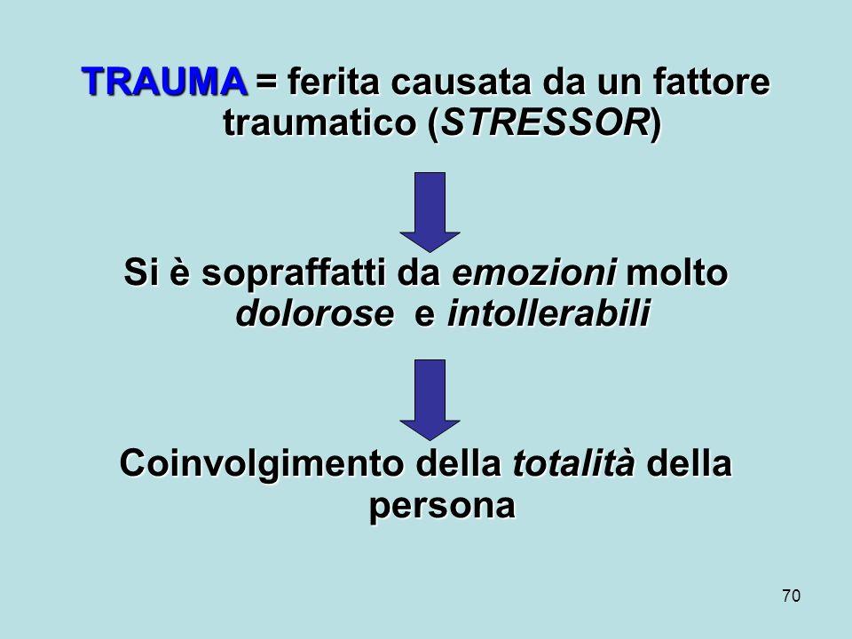 70 TRAUMA = ferita causata da un fattore traumatico (STRESSOR) Si è sopraffatti da emozioni molto dolorose e intollerabili Coinvolgimento della totalità della persona