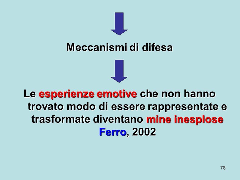 78 Meccanismi di difesa Le esperienze emotive che non hanno trovato modo di essere rappresentate e trasformate diventano mine inesplose Ferro, 2002