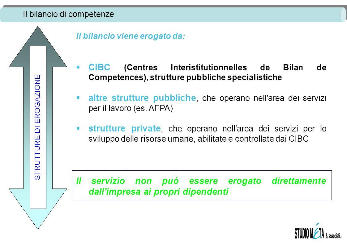 Il bilancio di competenze Il bilancio viene erogato da: CIBC (Centres Interistitutionnelles de Bilan de Competences), strutture pubbliche specialistiche altre strutture pubbliche, che operano nell area dei servizi per il lavoro (es.