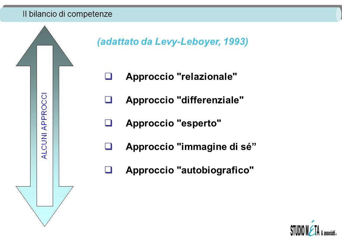 Il bilancio di competenze (adattato da Levy-Leboyer, 1993) Approccio relazionale Approccio differenziale Approccio esperto Approccio immagine di sé Approccio autobiografico
