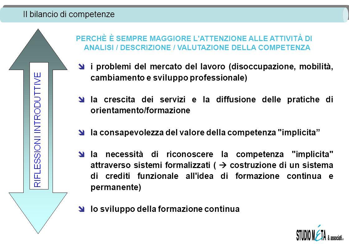 Il bilancio di competenze PERCHÈ È SEMPRE MAGGIORE L ATTENZIONE ALLE ATTIVITÀ DI ANALISI / DESCRIZIONE / VALUTAZIONE DELLA COMPETENZA îi problemi del mercato del lavoro (disoccupazione, mobilità, cambiamento e sviluppo professionale) îla crescita dei servizi e la diffusione delle pratiche di orientamento/formazione îla consapevolezza del valore della competenza implicita îla necessità di riconoscere la competenza implicita attraverso sistemi formalizzati ( costruzione di un sistema di crediti funzionale all idea di formazione continua e permanente) îlo sviluppo della formazione continua