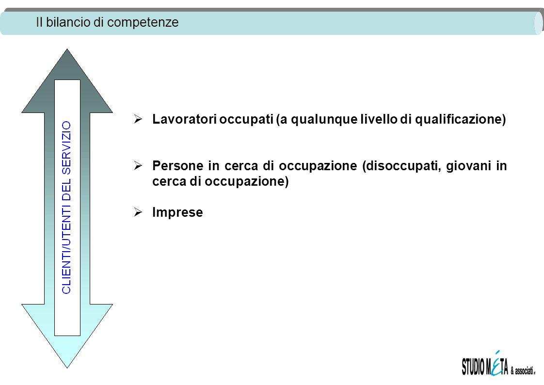 Il bilancio di competenze Lavoratori occupati (a qualunque livello di qualificazione) Persone in cerca di occupazione (disoccupati, giovani in cerca di occupazione) Imprese