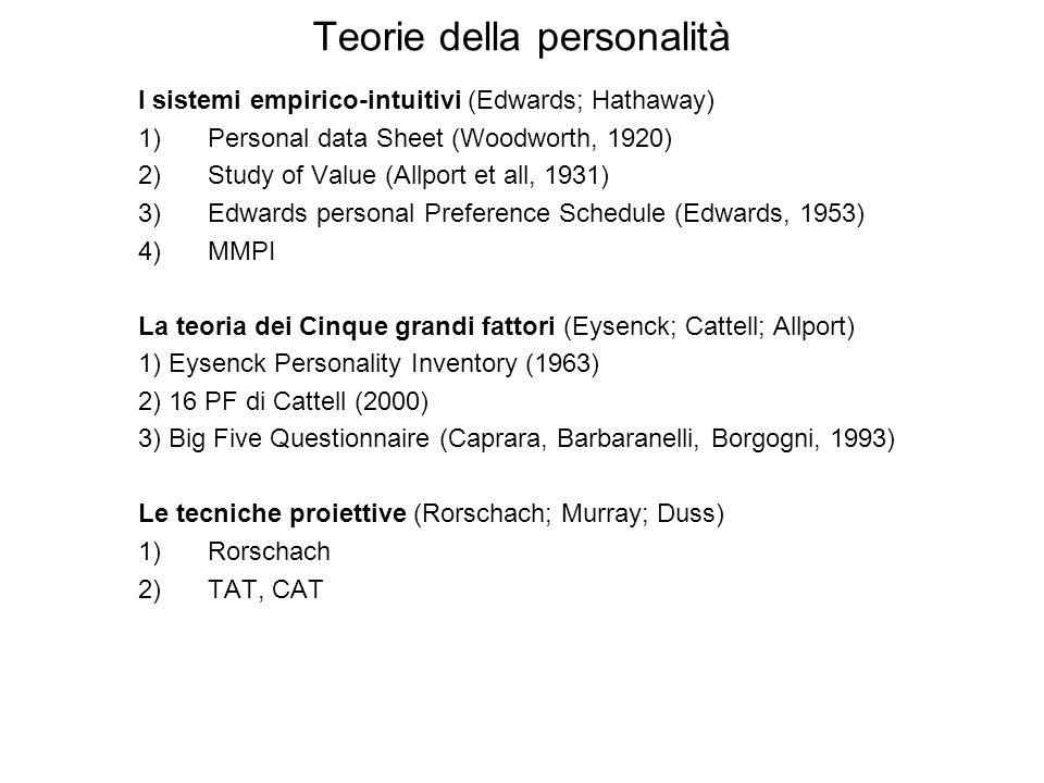 Teorie della personalità I sistemi empirico-intuitivi (Edwards; Hathaway) 1)Personal data Sheet (Woodworth, 1920) 2)Study of Value (Allport et all, 19