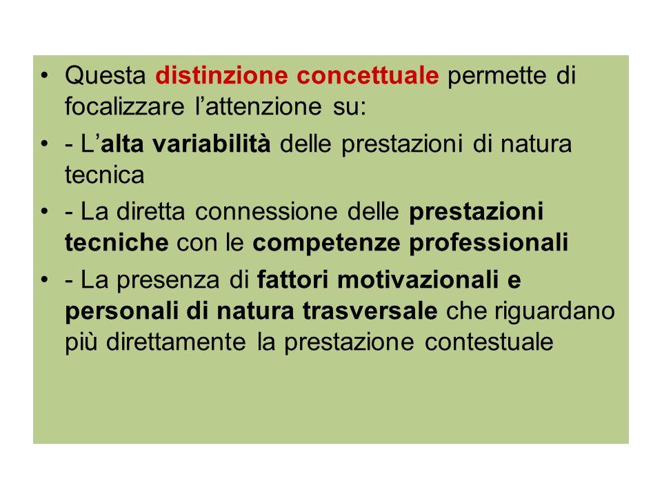 La prestazione legata al compito secondo Campbell (1990) riguarda elementi specifici del compito e delle condizioni di esecuzione (tecniche, sociali, organizzative…).