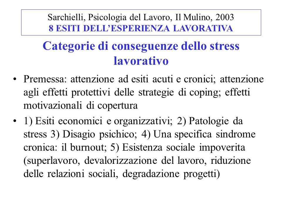 Premessa: attenzione ad esiti acuti e cronici; attenzione agli effetti protettivi delle strategie di coping; effetti motivazionali di copertura 1) Esi