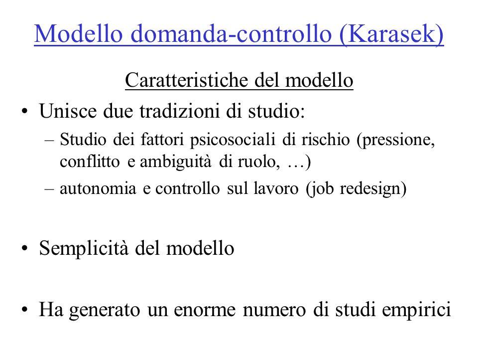 Modello domanda-controllo (Karasek) Caratteristiche del modello Unisce due tradizioni di studio: –Studio dei fattori psicosociali di rischio (pression