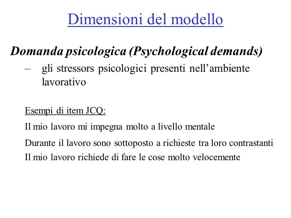 Dimensioni del modello Domanda psicologica (Psychological demands) –gli stressors psicologici presenti nellambiente lavorativo Esempi di item JCQ: Il