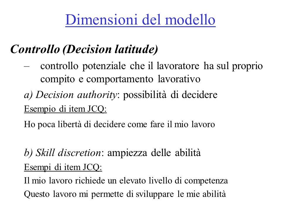 Dimensioni del modello Controllo (Decision latitude) –controllo potenziale che il lavoratore ha sul proprio compito e comportamento lavorativo a) Deci
