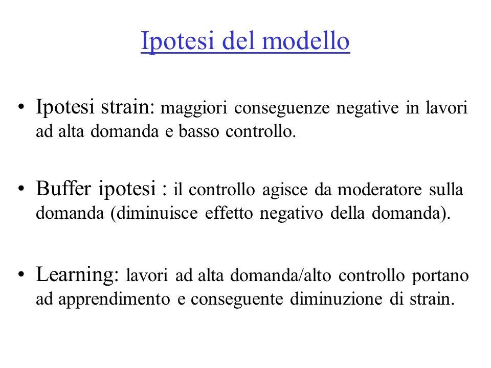 Ipotesi del modello Ipotesi strain: maggiori conseguenze negative in lavori ad alta domanda e basso controllo. Buffer ipotesi : il controllo agisce da