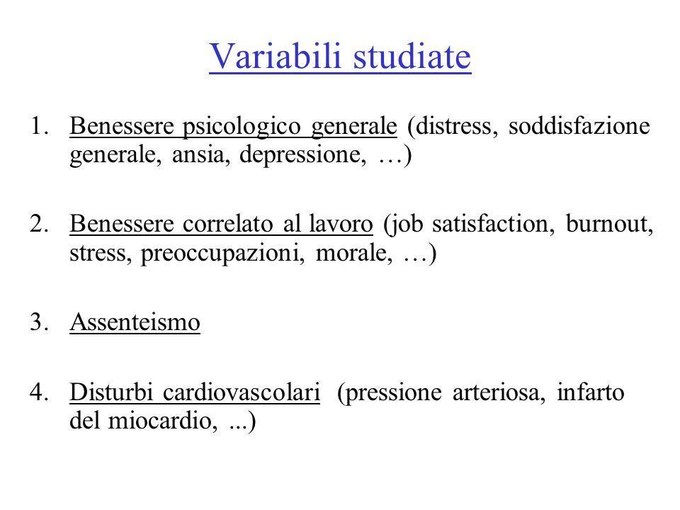 Variabili studiate 1.Benessere psicologico generale (distress, soddisfazione generale, ansia, depressione, …) 2.Benessere correlato al lavoro (job sat