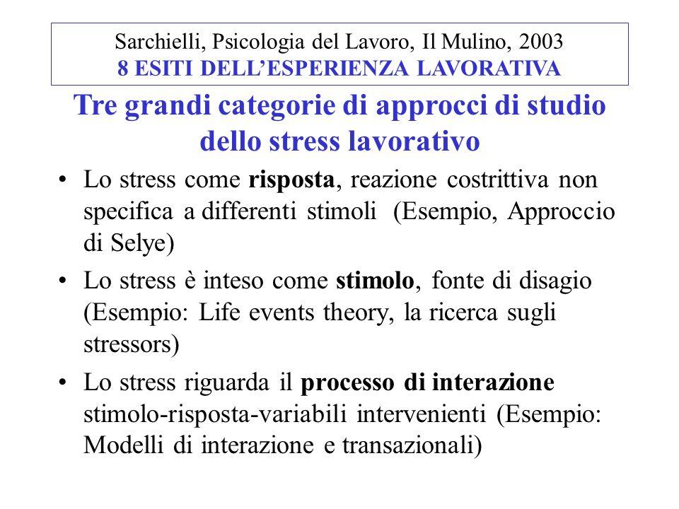 Lo stress come risposta, reazione costrittiva non specifica a differenti stimoli (Esempio, Approccio di Selye) Lo stress è inteso come stimolo, fonte