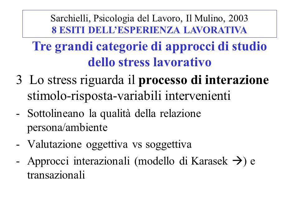 3 Lo stress riguarda il processo di interazione stimolo-risposta-variabili intervenienti -Sottolineano la qualità della relazione persona/ambiente -Va