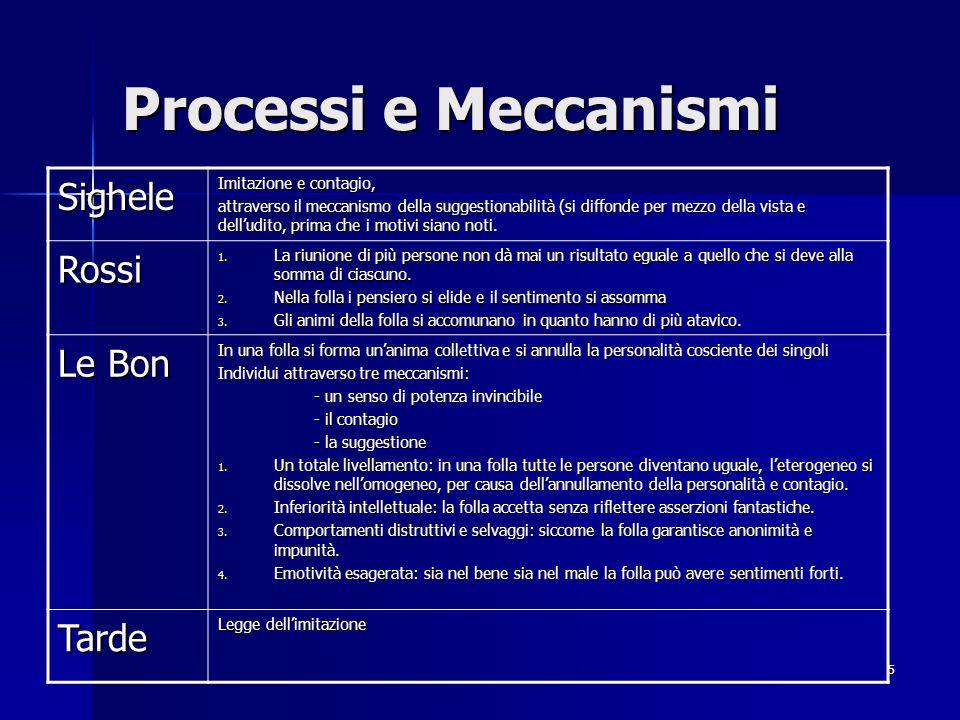 5 Processi e Meccanismi Sighele Imitazione e contagio, attraverso il meccanismo della suggestionabilità (si diffonde per mezzo della vista e delludito