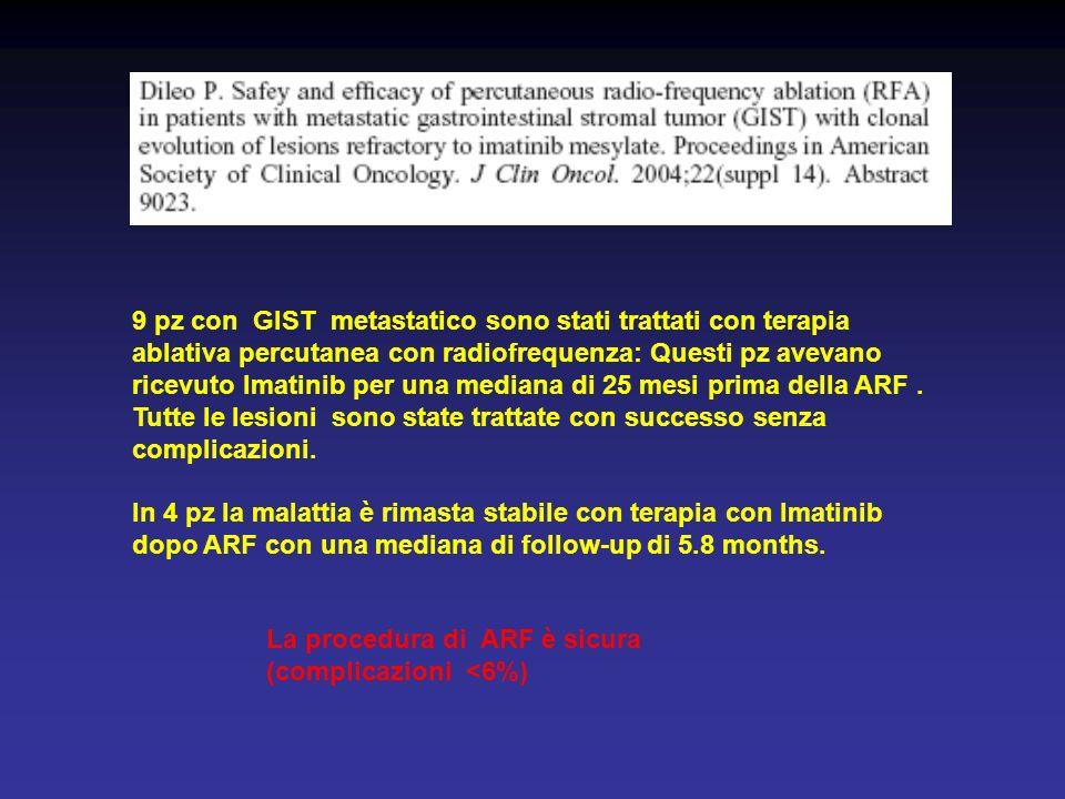 9 pz con GIST metastatico sono stati trattati con terapia ablativa percutanea con radiofrequenza: Questi pz avevano ricevuto Imatinib per una mediana