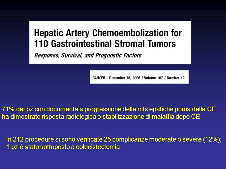 71% dei pz con documentata progressione delle mts epatiche prima della CE ha dimostrato risposta radiologica o stabilizzazione di malattia dopo CE In