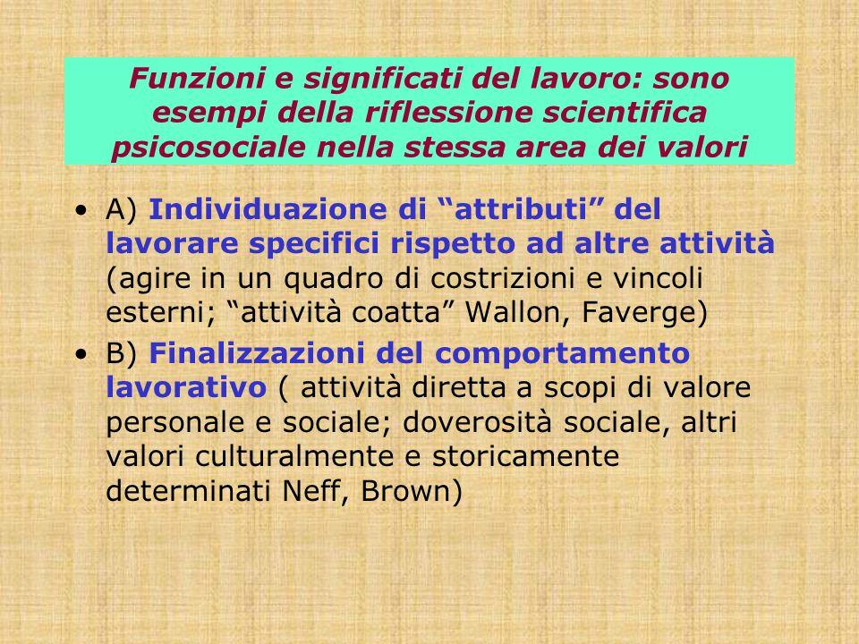 Funzioni e significati del lavoro: sono esempi della riflessione scientifica psicosociale nella stessa area dei valori A) Individuazione di attributi