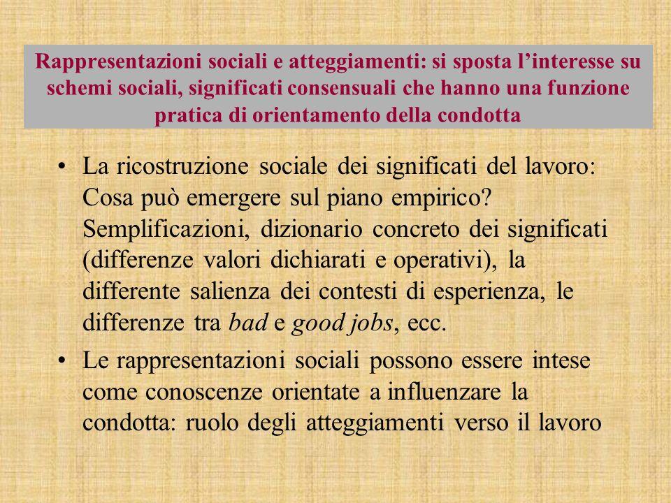 Rappresentazioni sociali e atteggiamenti: si sposta linteresse su schemi sociali, significati consensuali che hanno una funzione pratica di orientamen