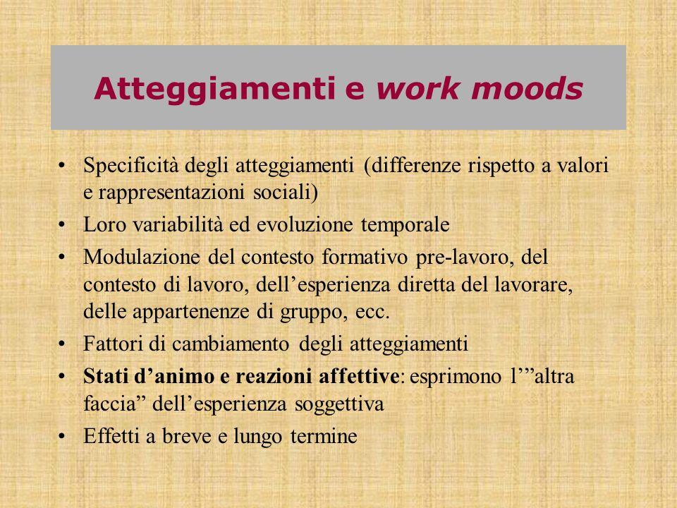 Atteggiamenti e work moods Specificità degli atteggiamenti (differenze rispetto a valori e rappresentazioni sociali) Loro variabilità ed evoluzione te