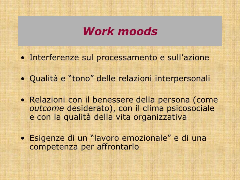 Work moods Interferenze sul processamento e sullazione Qualità e tono delle relazioni interpersonali Relazioni con il benessere della persona (come ou